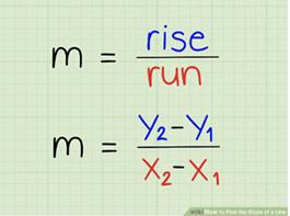 Slope of a line formula.png