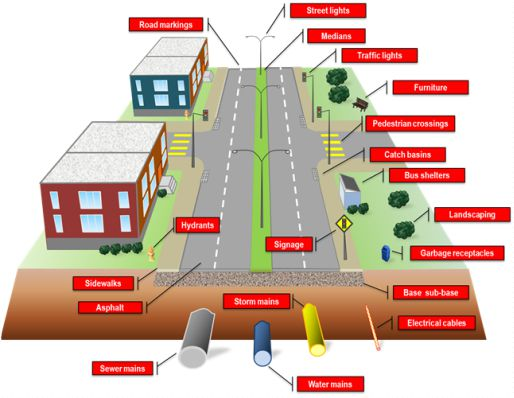 complete streets graphic.jpg