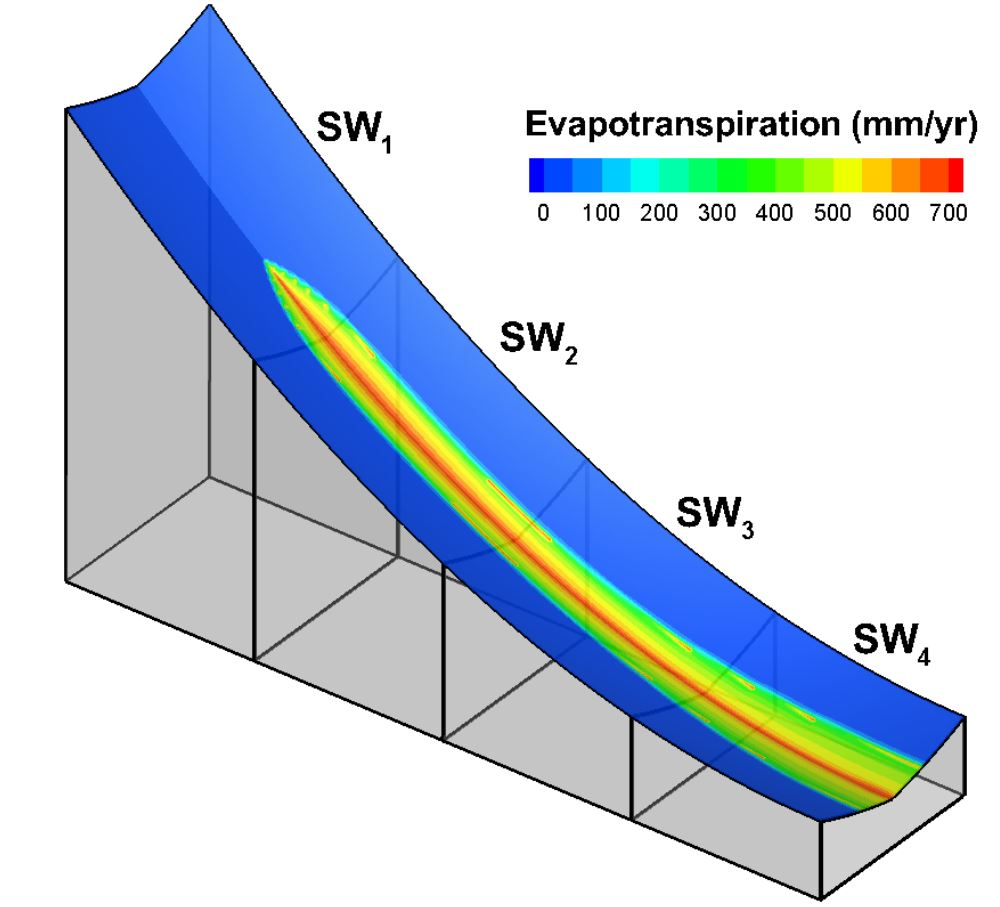 Efficient Calibration of Basin Scale Models