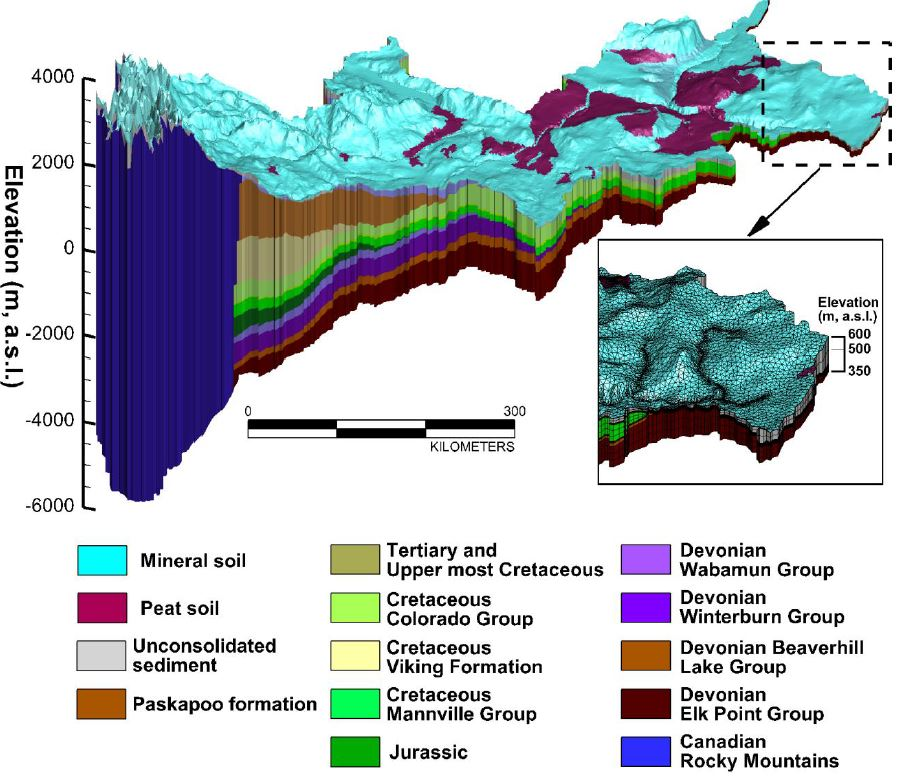 3-D subsurface model for the Athabasca River Basin.