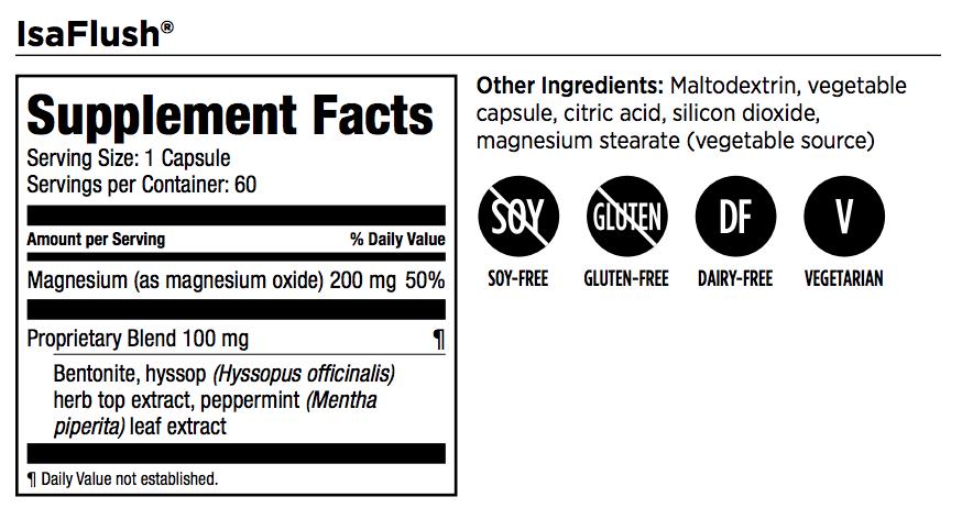 IsaFlush ingredients