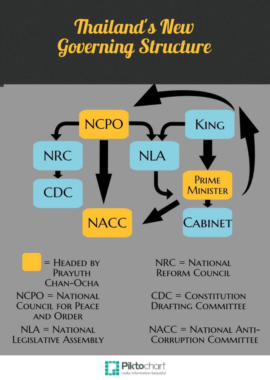Source: Infographic prepared by CSIS Sumitro Chair researcher Joshua Simonidis.