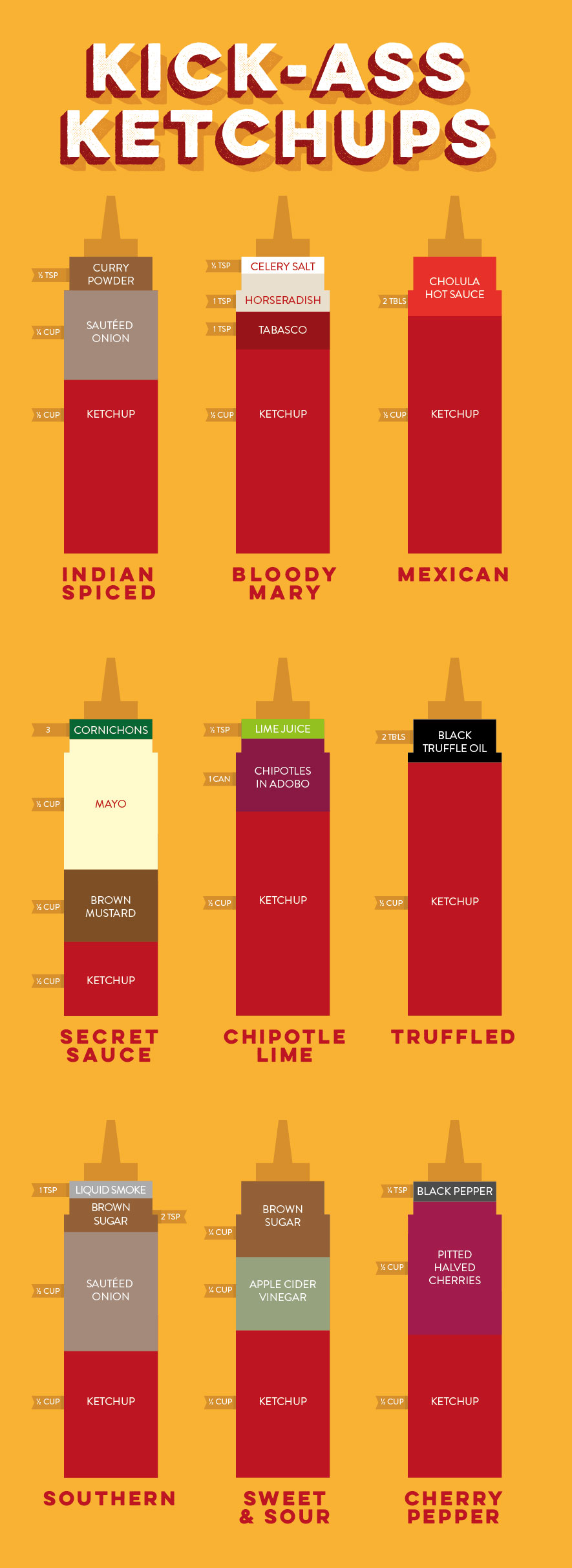 From http://www.rodalesorganiclife.com/food/ketchup-17-clean-ingredients-every-condiment-youll-ever-need