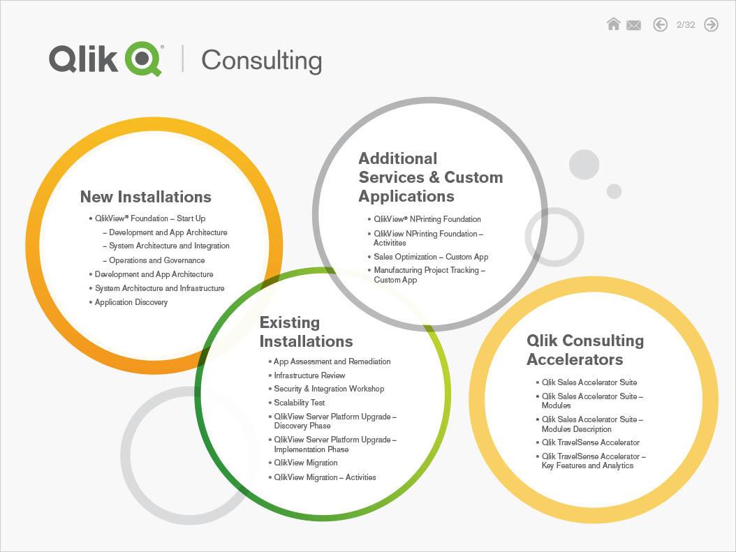 Qlik Consulting_eBook_2.jpg