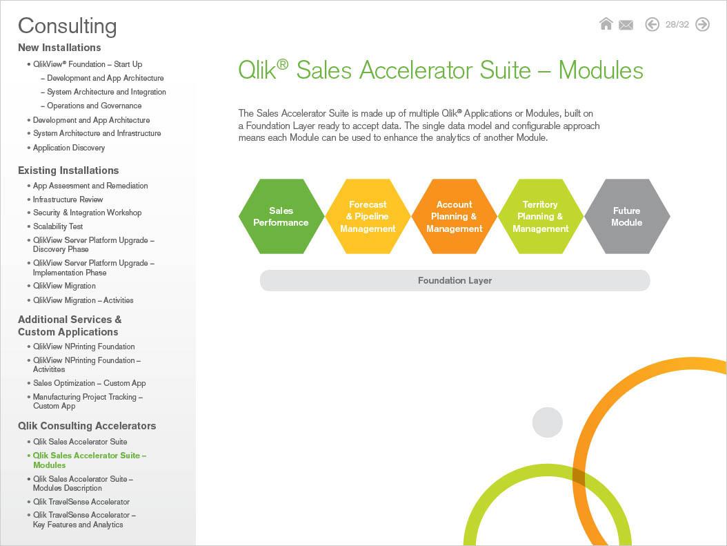 Qlik Consulting_eBook_9.jpg
