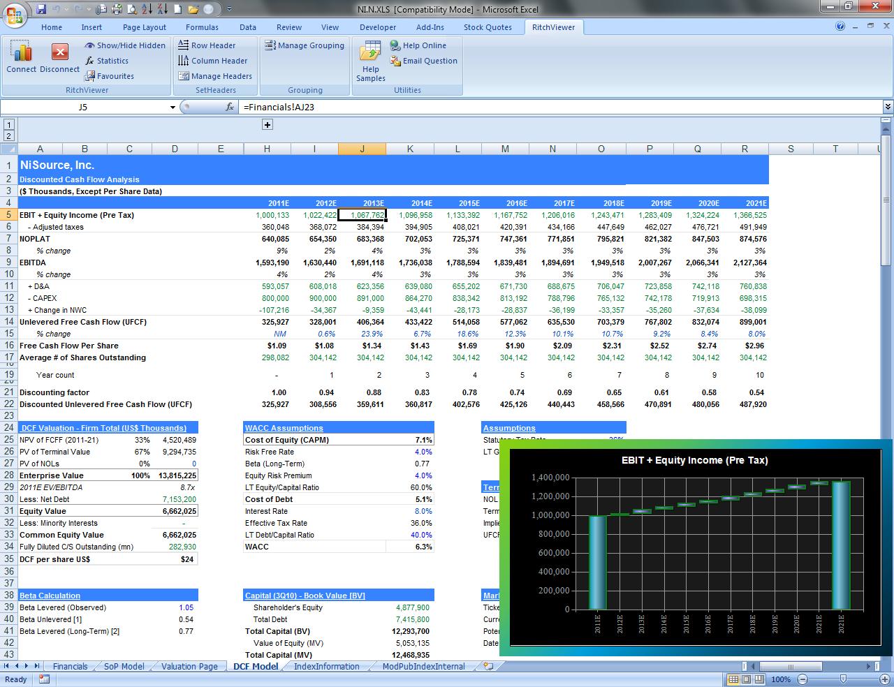 Slide 6 Ni Source  DCF Model.png