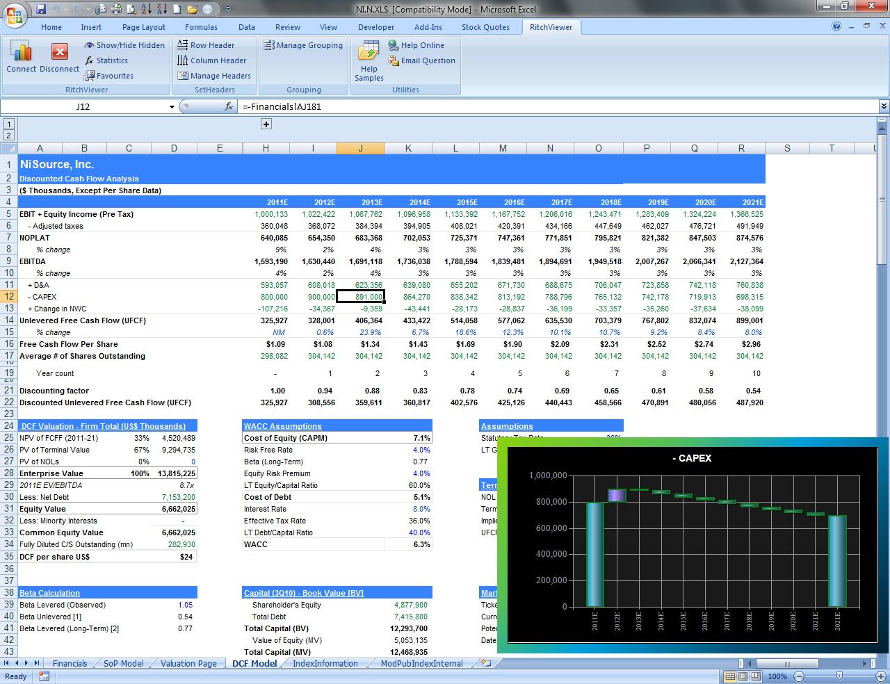 Slide 7 Ni Source  DCF Model.png