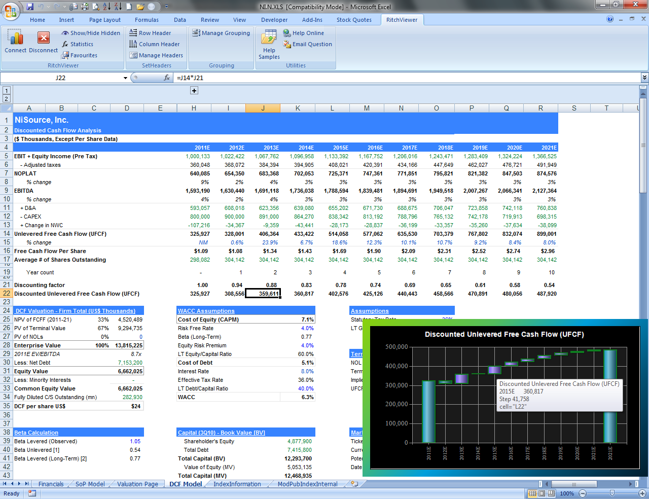 Slide 9 Ni Source  DCF Model.png