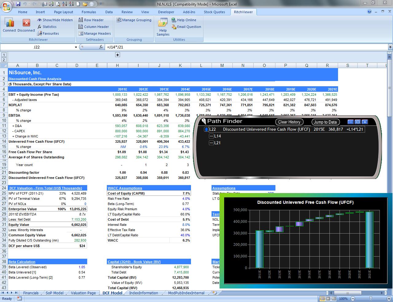 Slide 10 Ni Source  DCF Model.png