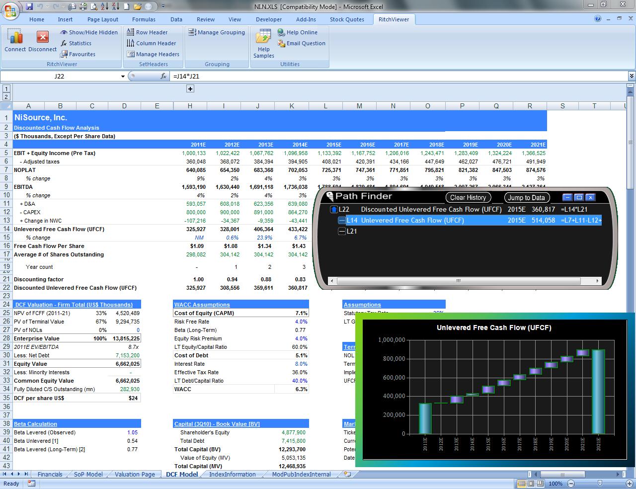 Slide 11 Ni Source  DCF Model.png