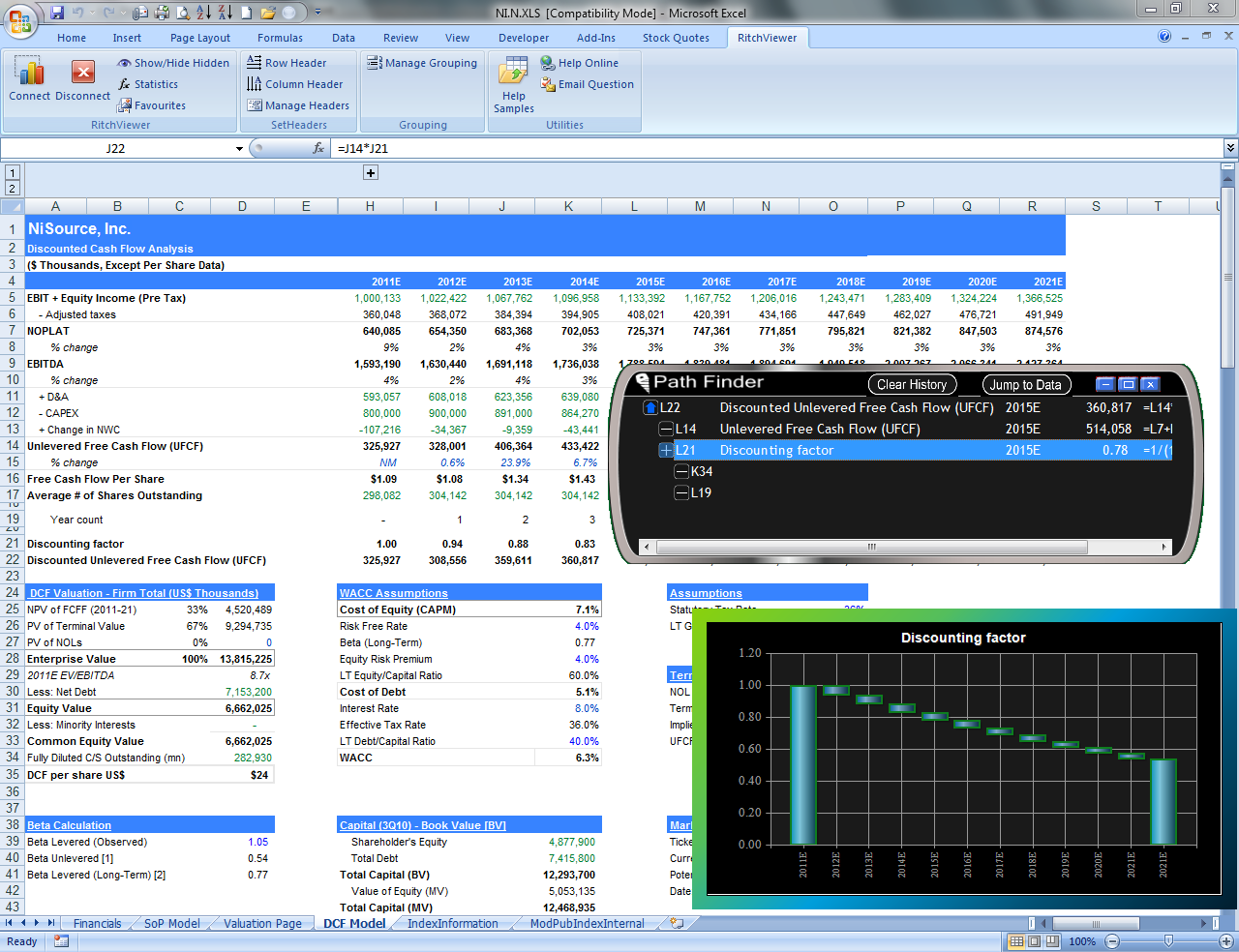 Slide 12 Ni Source  DCF Model.png
