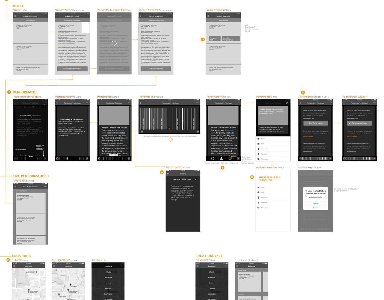 Encue-Wireframes.jpg