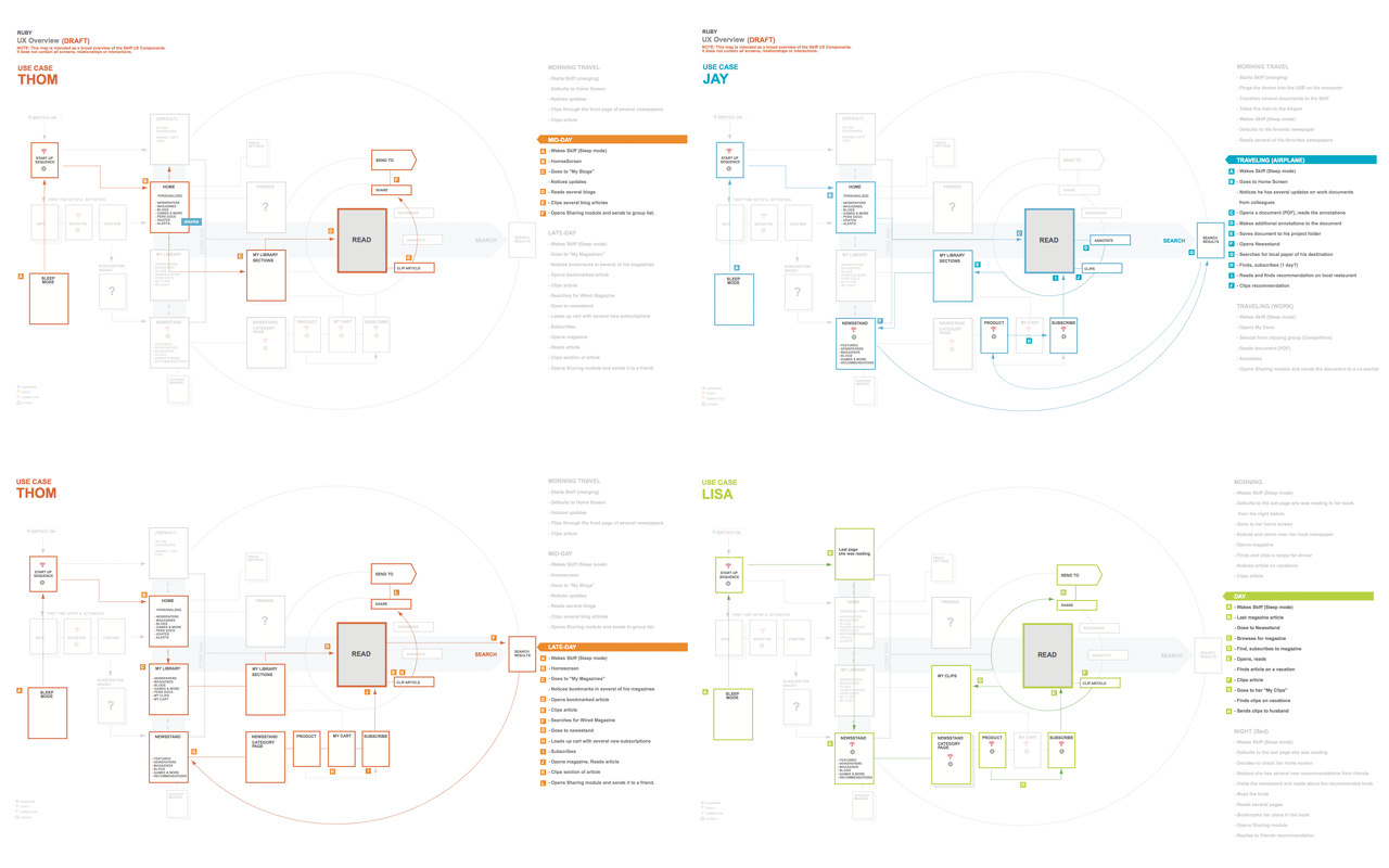 Skiff_Mapping.jpg