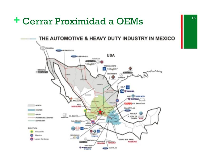 OEM Automotive packaging