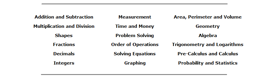Types Of Math Support