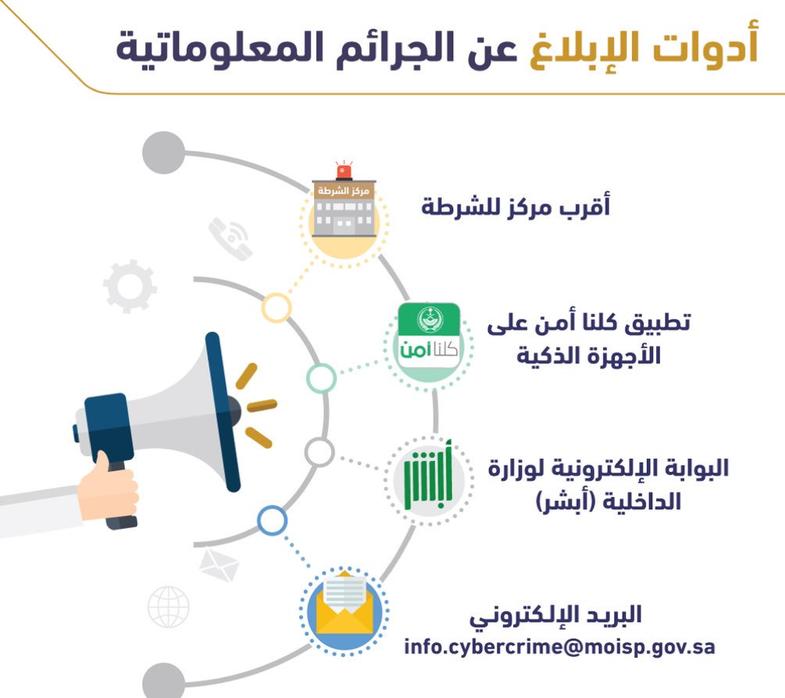 مكافحة الجرائم الإلكترونية تباشر 682 بلاغ ا خلال 2016 نصفها إساءة استعمال أجهزة الاتصالات صحيفة الأيام البحرينية