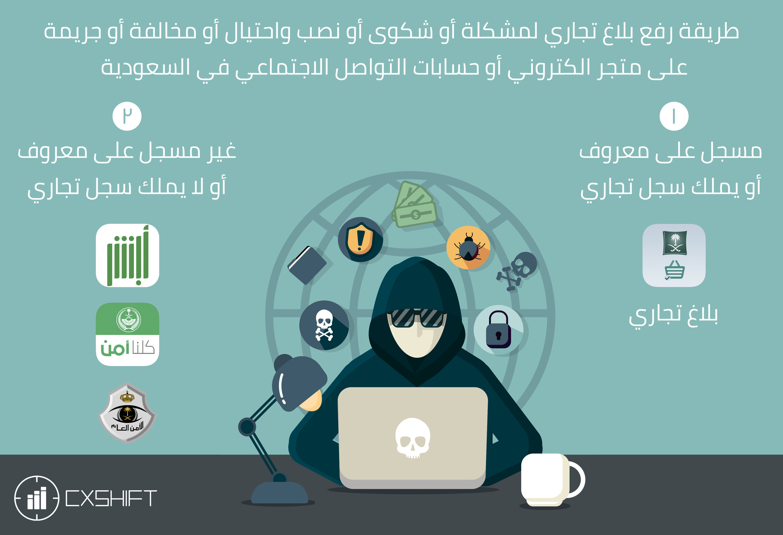 cx shift 1 طريقة رفع بلاغ تجاري على متجر الكتروني أو نصب واحتيال والجرائم الاكتروني في السعودية.jpg
