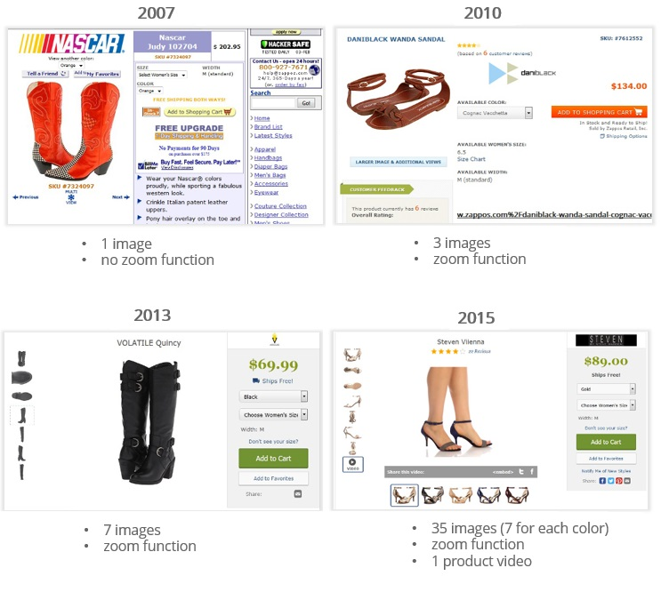 product-visualization-at-zappos.jpg