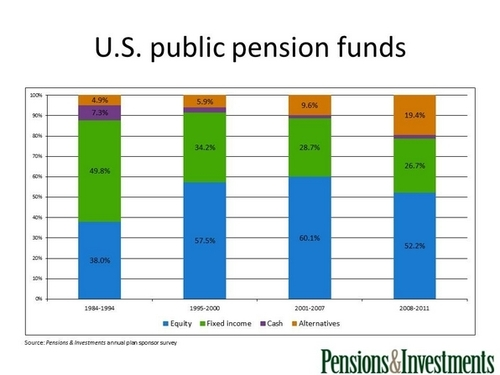 Core portal pensions and investments profieldiepte banden indicator forex