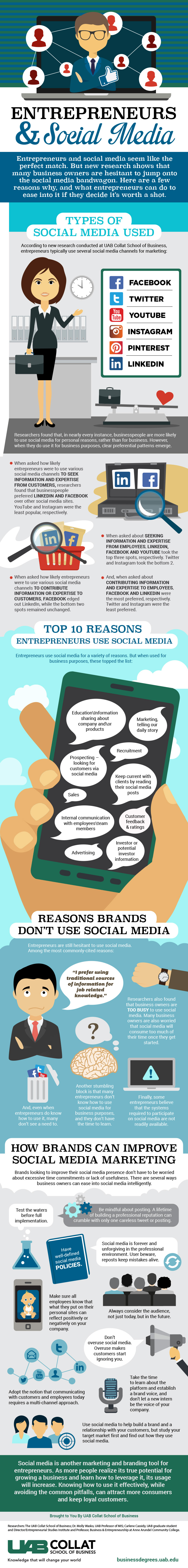 UAB-Entrepreneurs-Social-Media.jpg