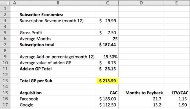 Unit Economics.png