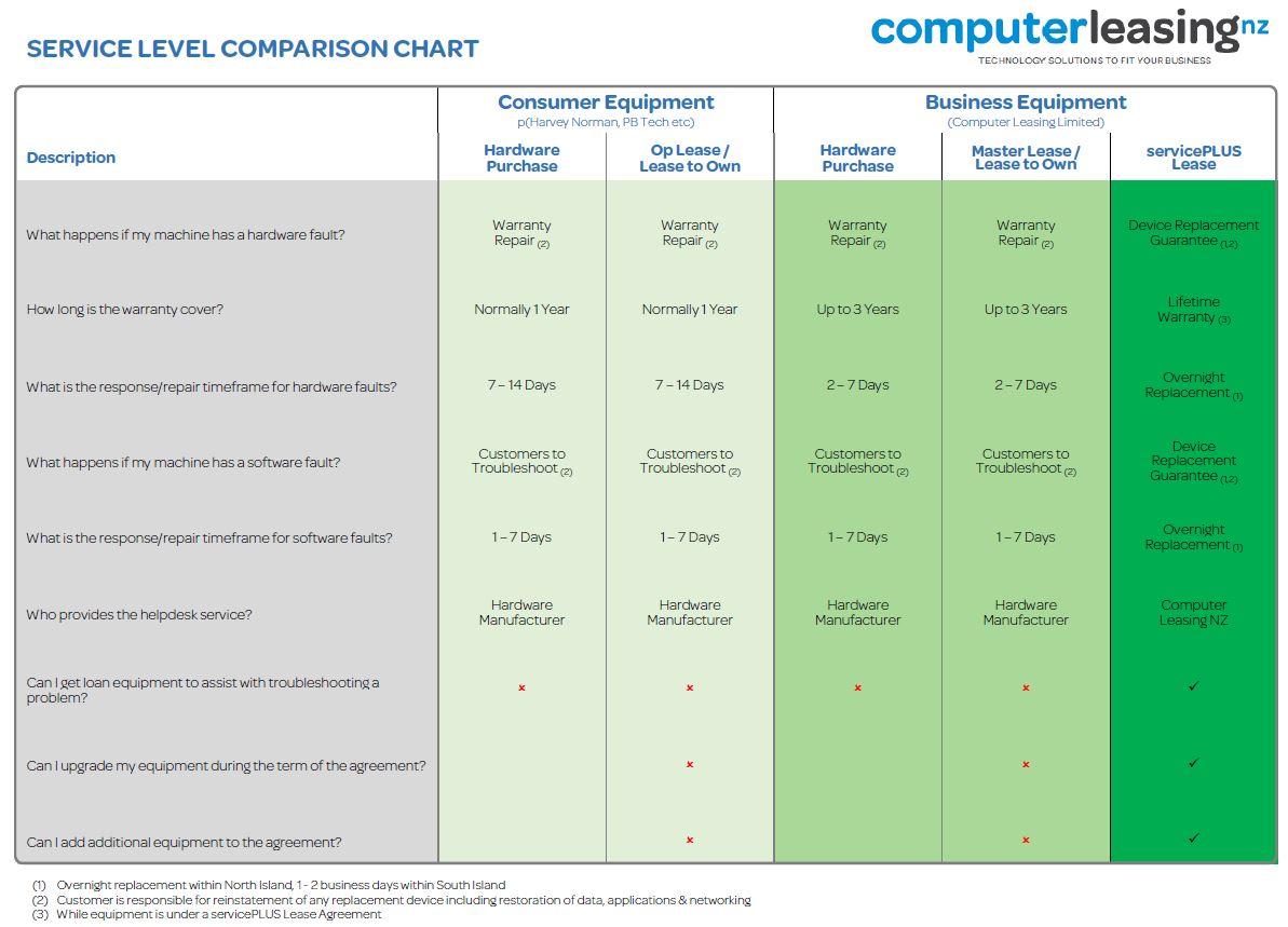 Rental vs Lease Comparison Guide.JPG