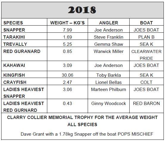 2018 results JPEG.JPG