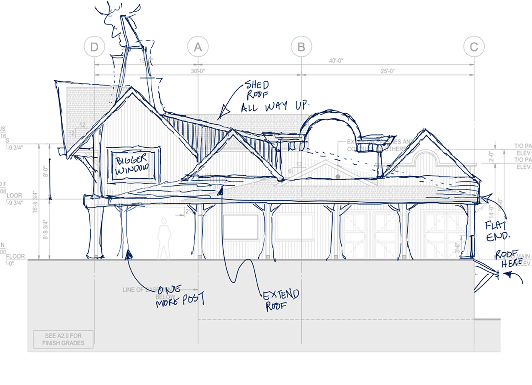Cultus Lake Adventure Park Building Plans
