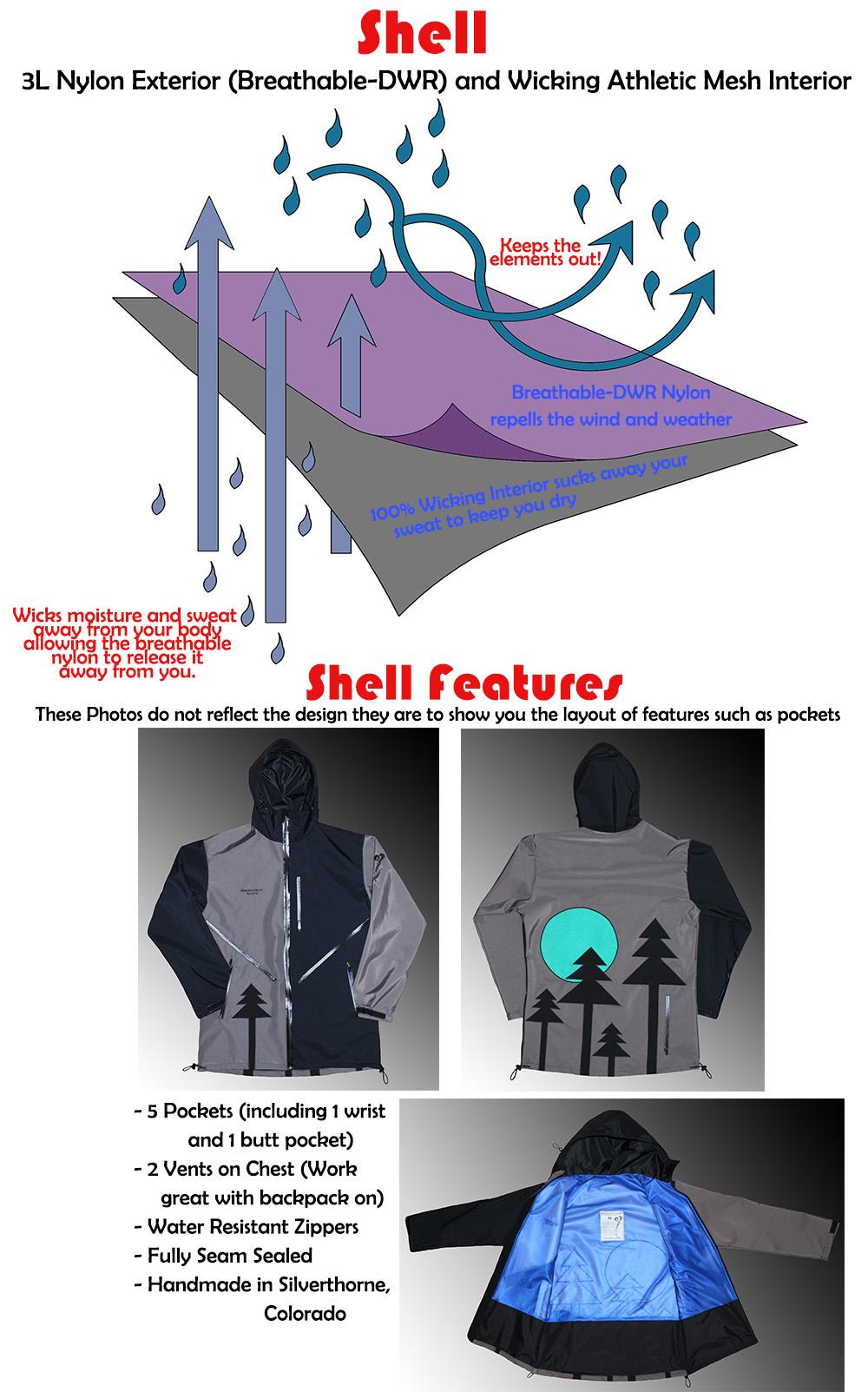 ShellDescription.jpg