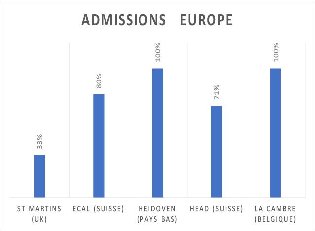 ADMISSION 2018 FRANCE.png