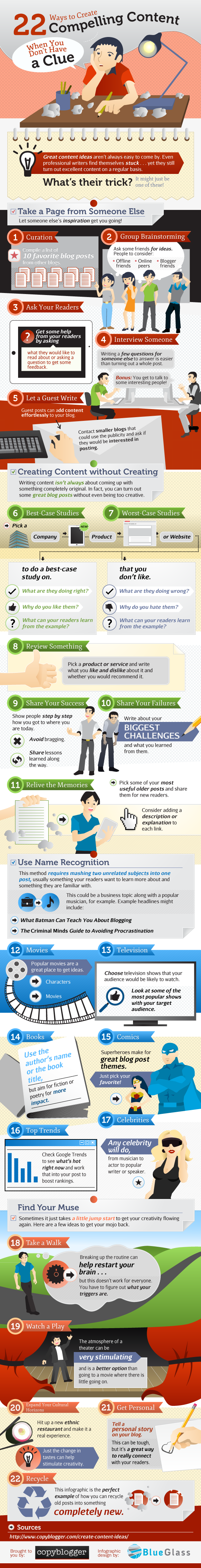 Vivid Content Marketing Infographic 22 Ways To Create Content