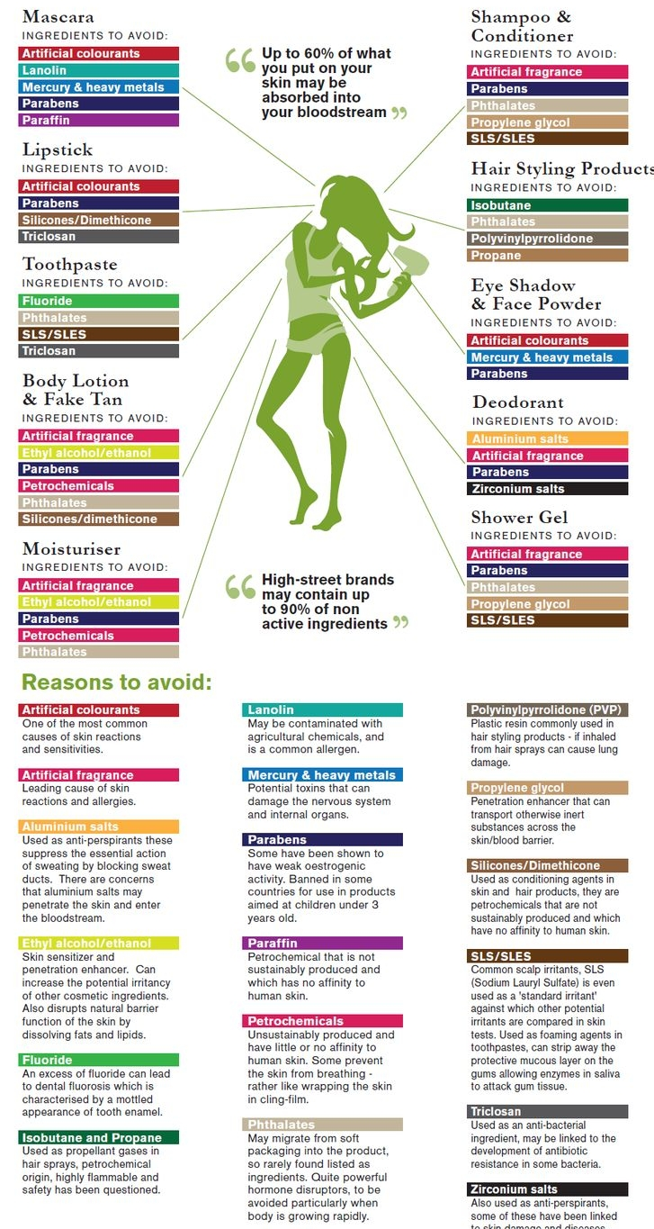 common toxins in the body
