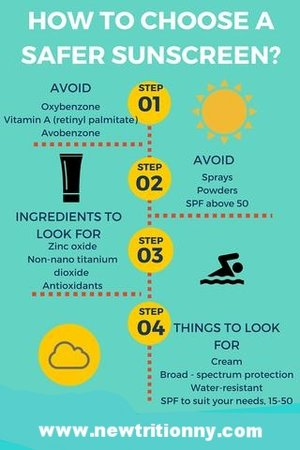 How to Choose A Safer Sunscreen