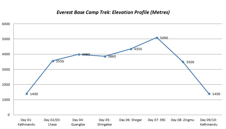 11tibe-everest-base-camp-trek-10-day.jpg