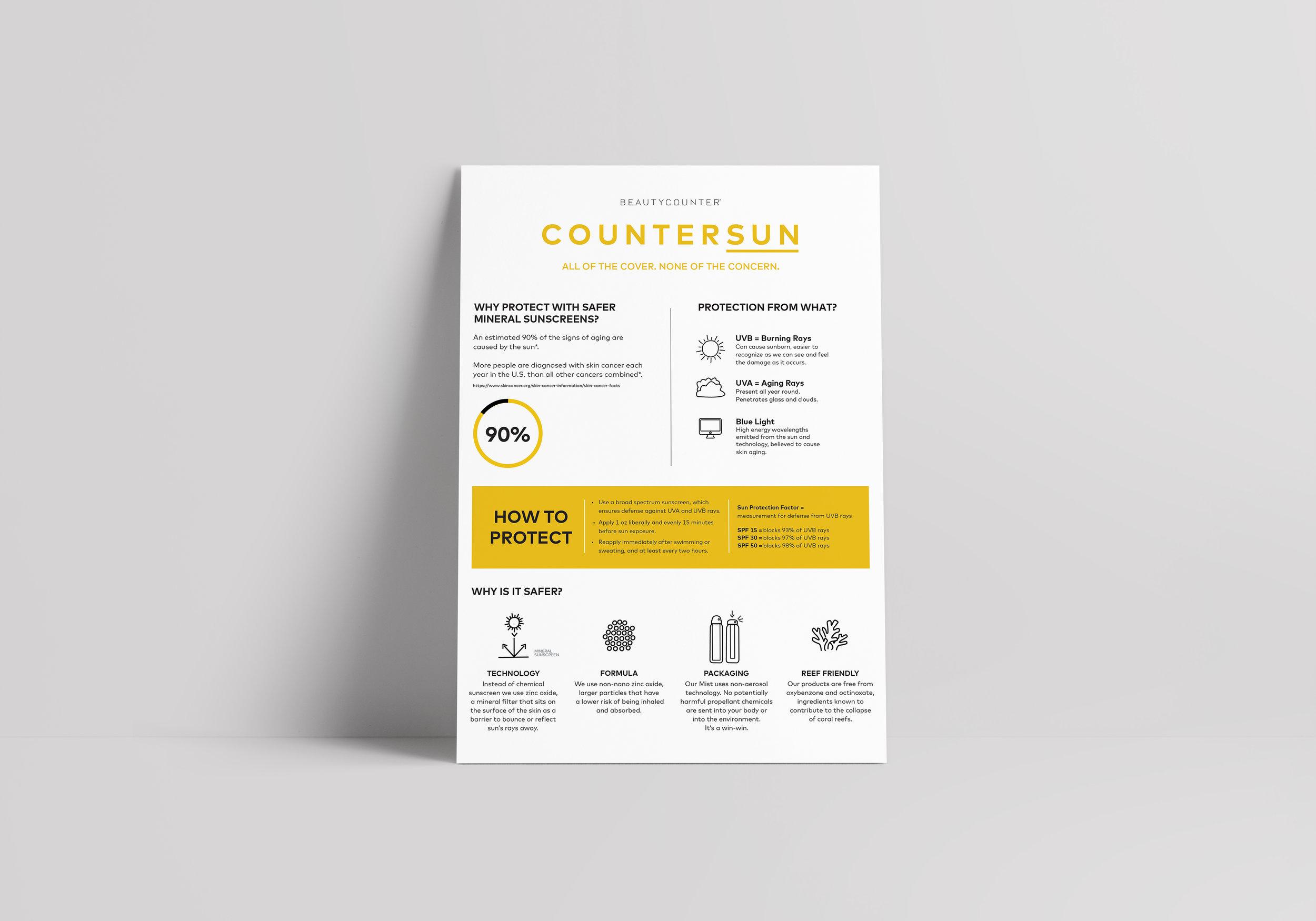 Countersun-Infographic.jpg
