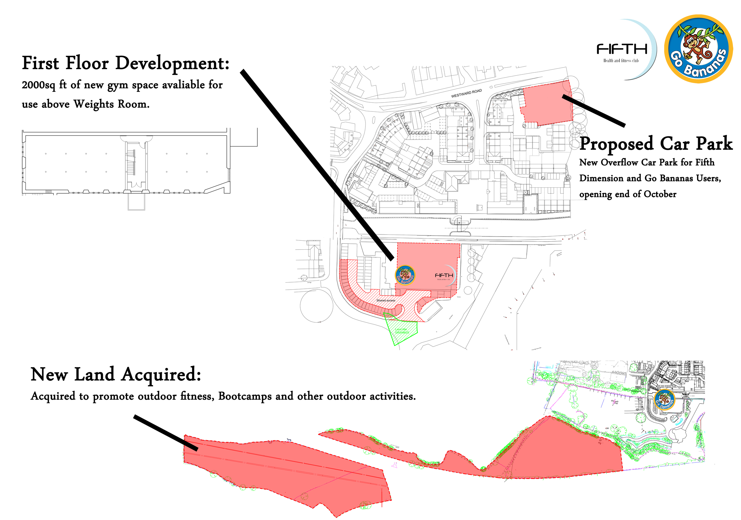 The above image identifies the newly acquired land for TFD, including provision for 40 new car parking spaces: 25 acres of land acquired opposite the current Car Park. Plus the development of 2000 sq ft of new indoor space,