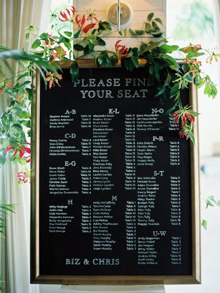 Flowers by Fleur Inc, Coordination by Estera Events, Image by Kina Wicks Photography, Hand lettering by Refind Joy