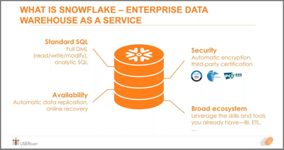Cloud BI using Tableau and Snowflake - Apr 9, 2019