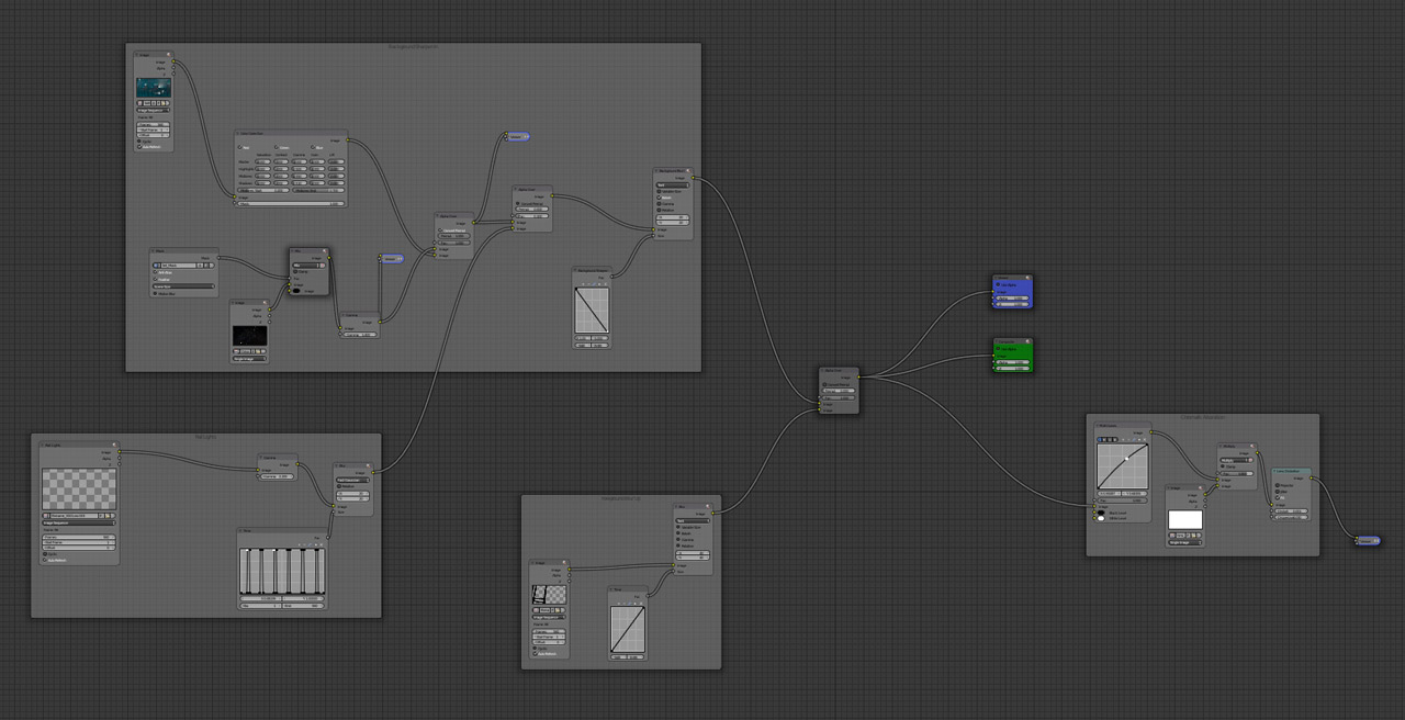Blender Compositor Noodle including timed blur, glow and glare effects, color correction, and chromatic aberration.