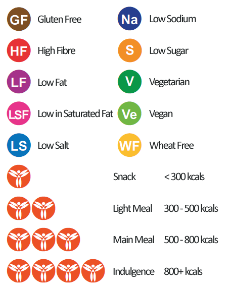 Nutrition-Key-2.png