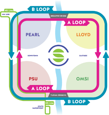 Portland Streetcar Loop Diagram.png