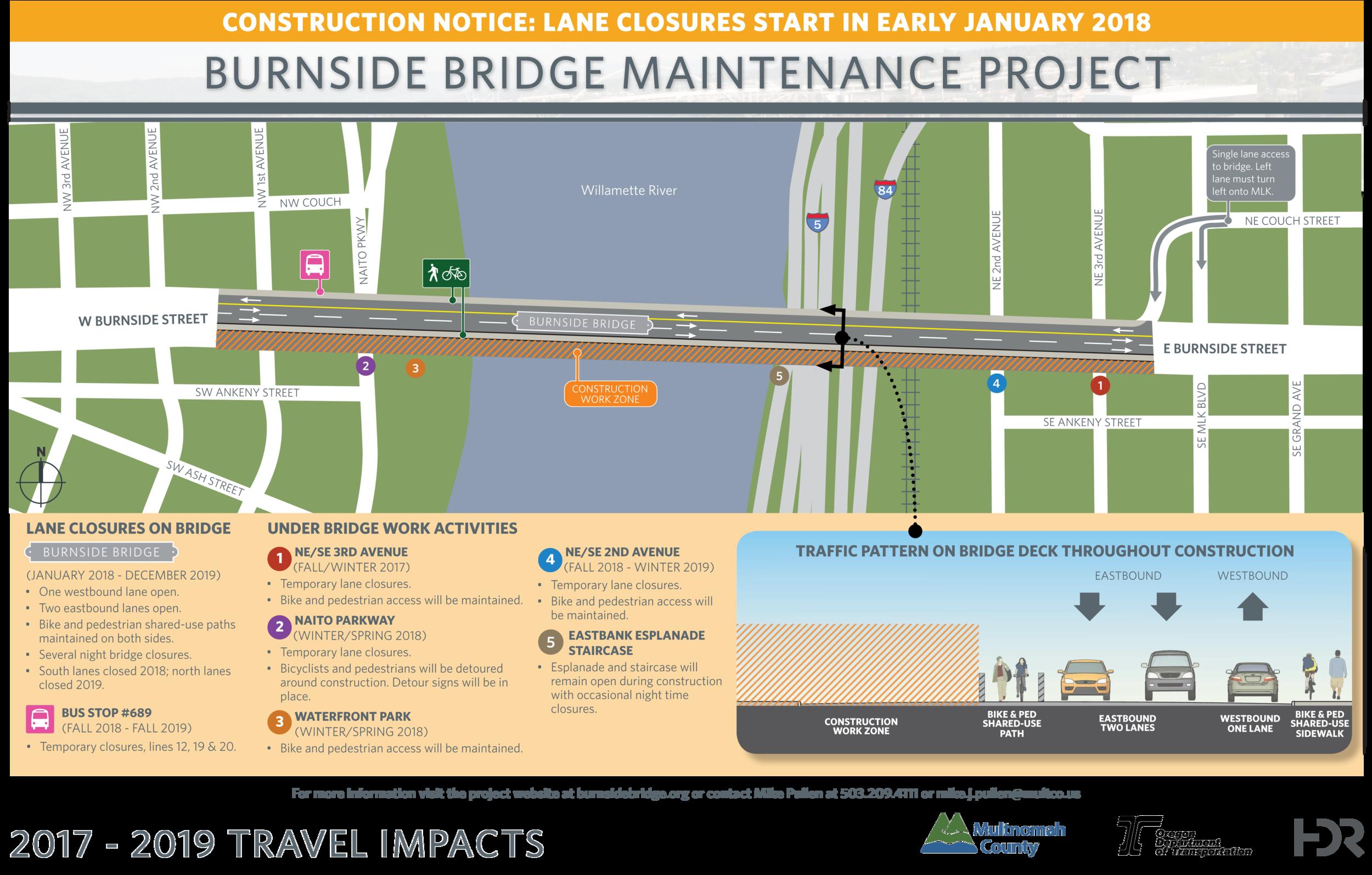 Burnside Bridge Maintenance Construction Notice 12-20-2017.png