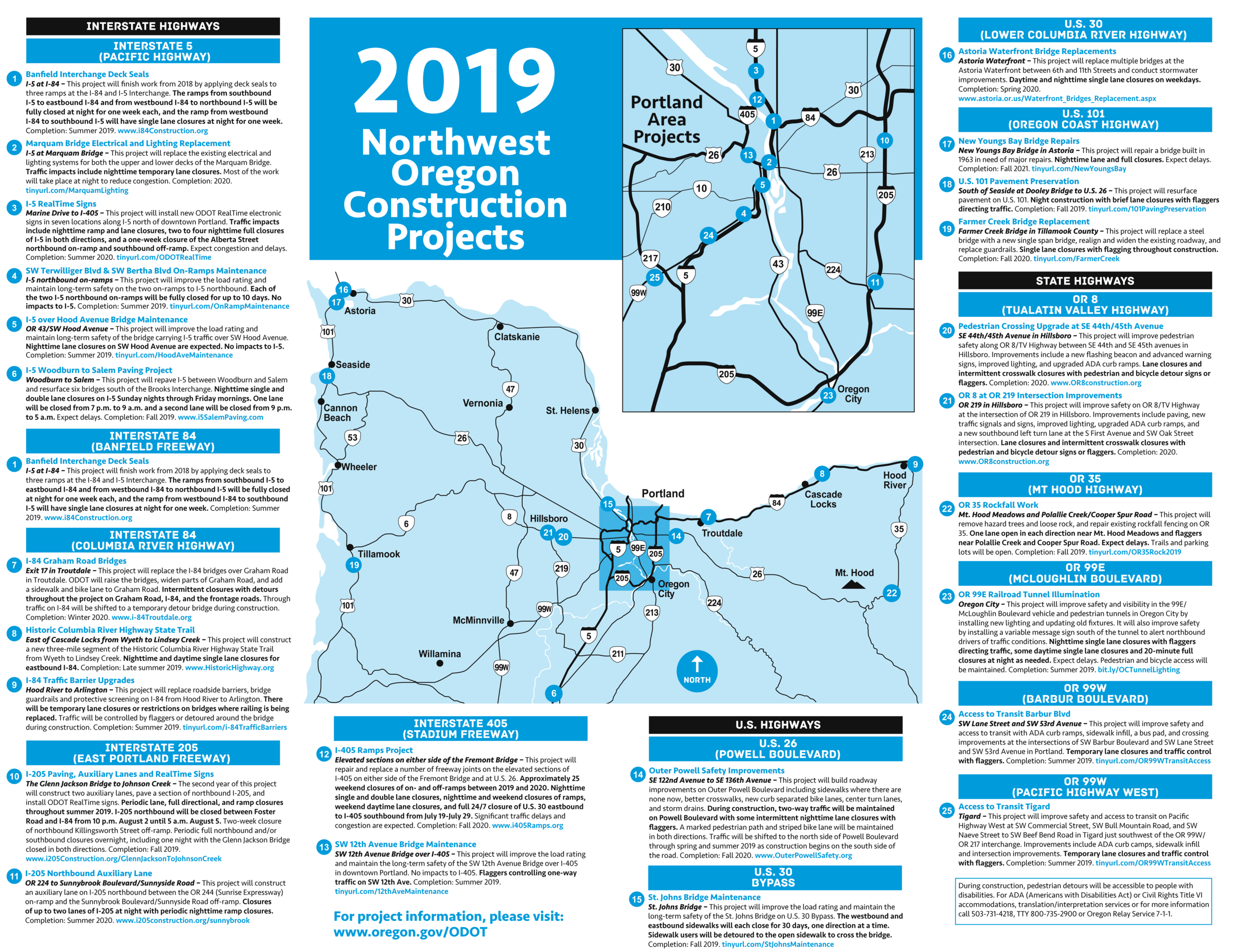 NW Oregon Construction 2019 MAP ONLY.png