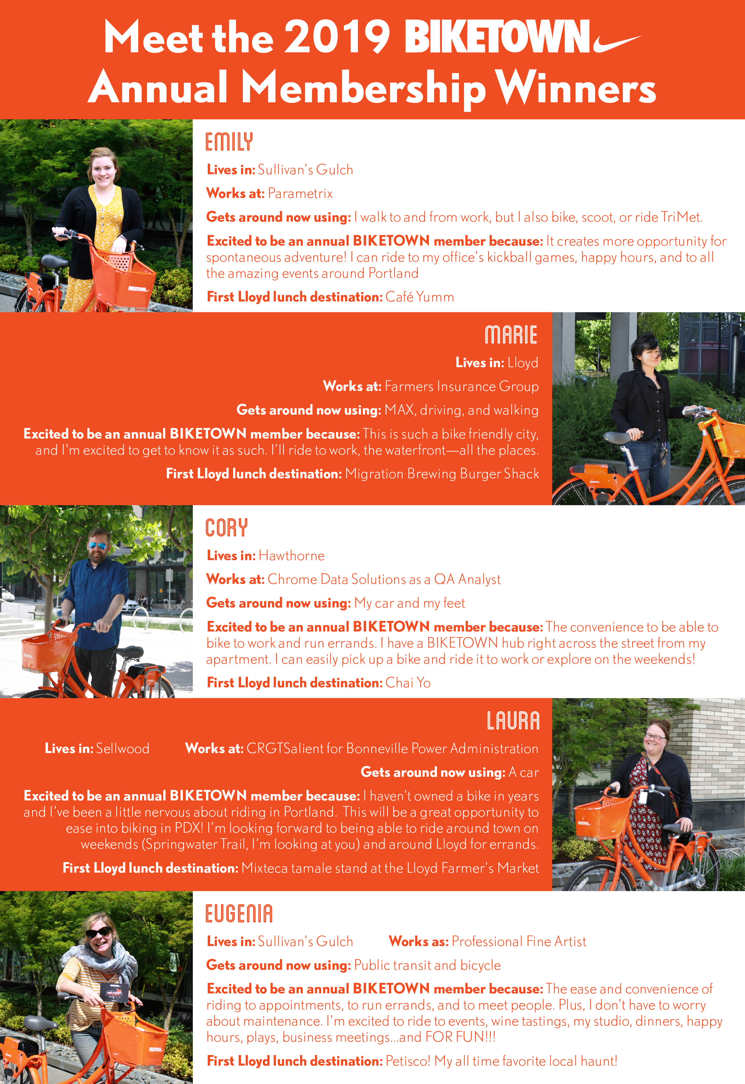 2019 BIKETOWN Giveaway Winners Profiles.png