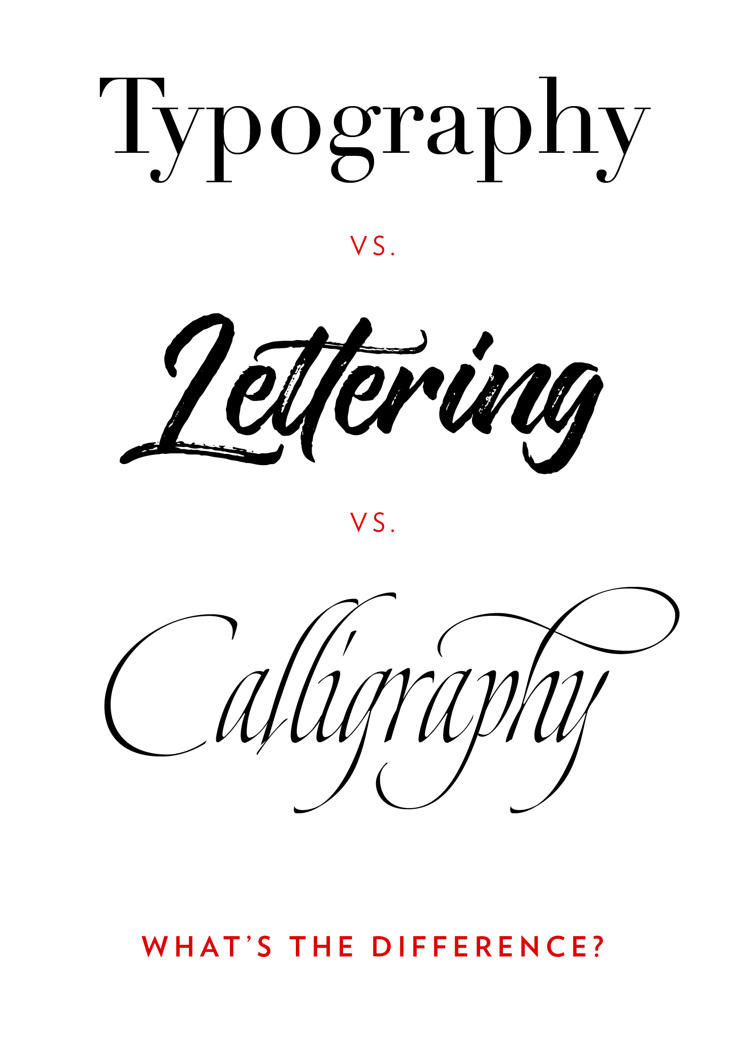 The difference between Typography, Lettering and Calligraphy | www.chavelli.com