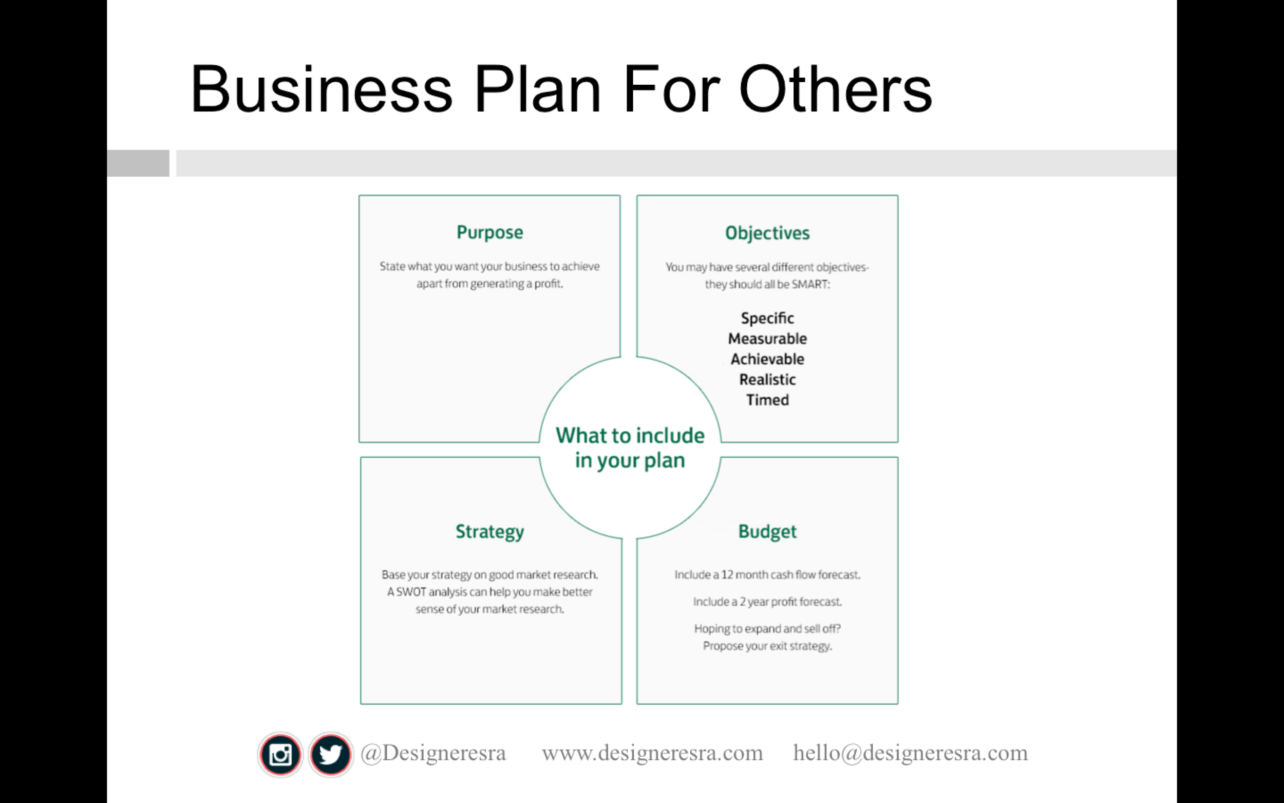 Business Plan Writing Tips