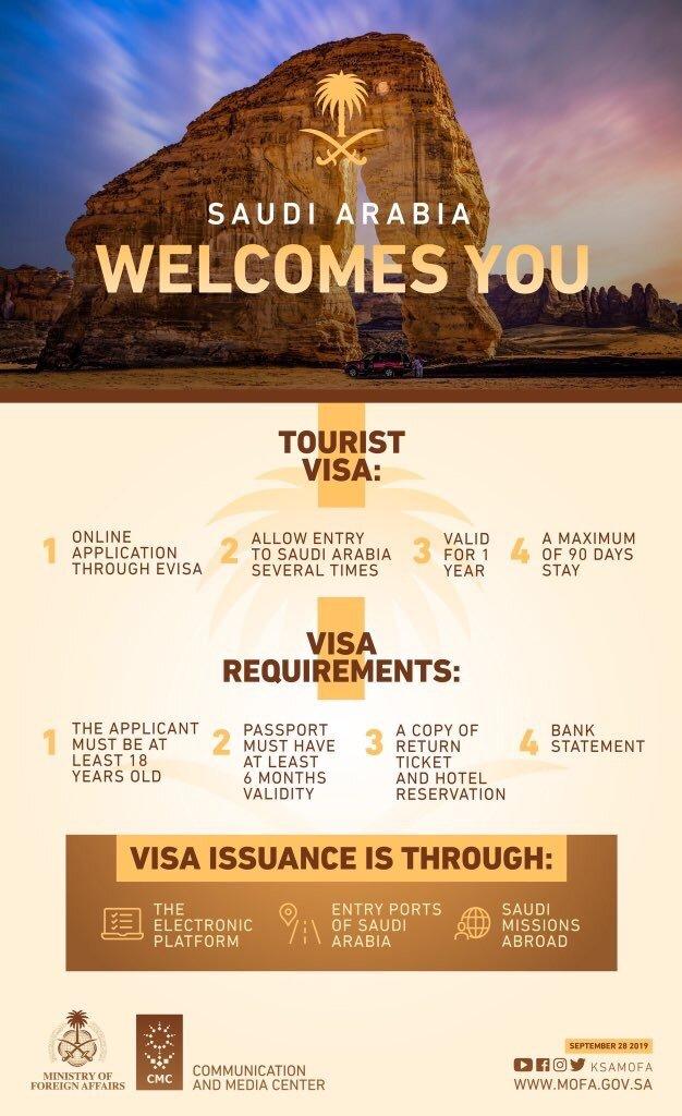 Saudi e-visa