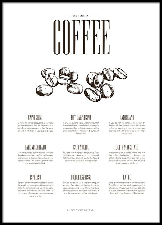 How to make Coffee Poster