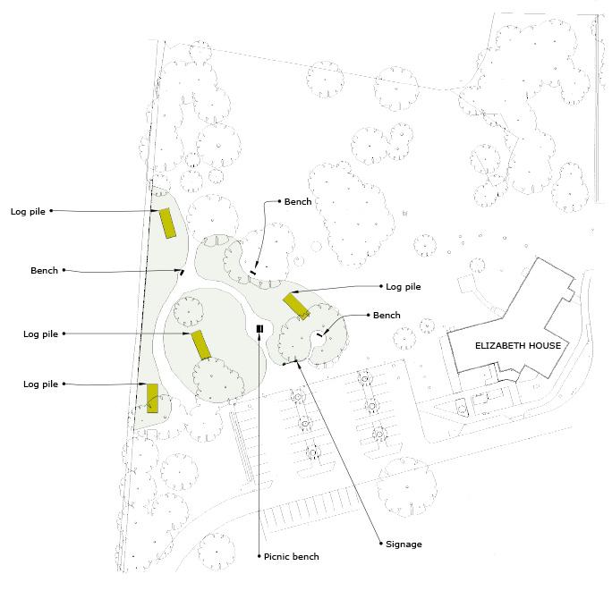 Draft Concept Plan