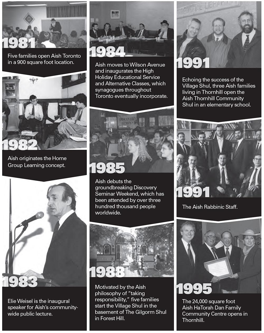 Timeline-1-2.jpg